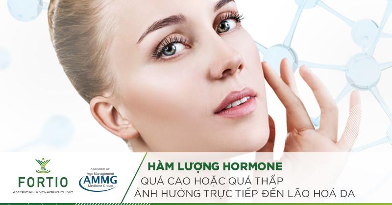 các loại hormone trong cơ thể người