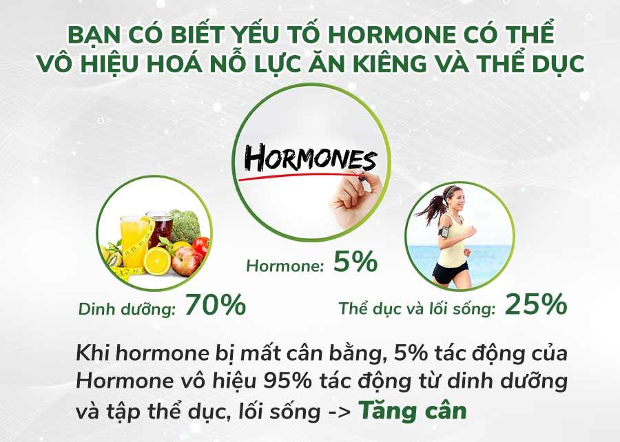 pierde ovăz în greutate cum să slăbești homeopat