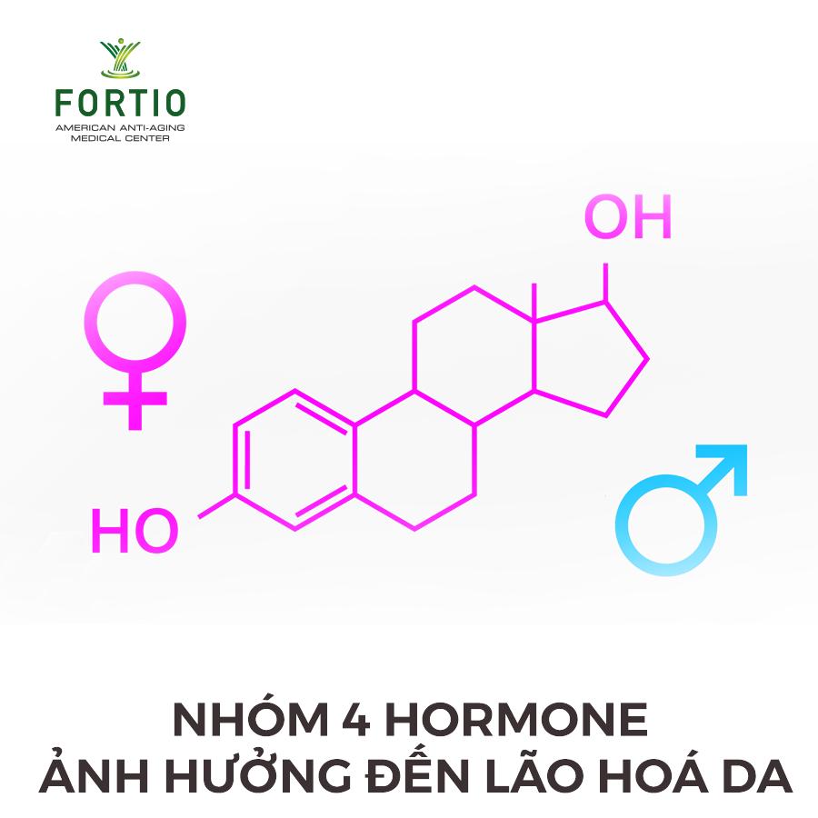 hormone lão hoá da